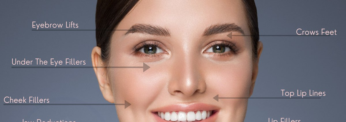 Key Things to Know about Dermal Fillers